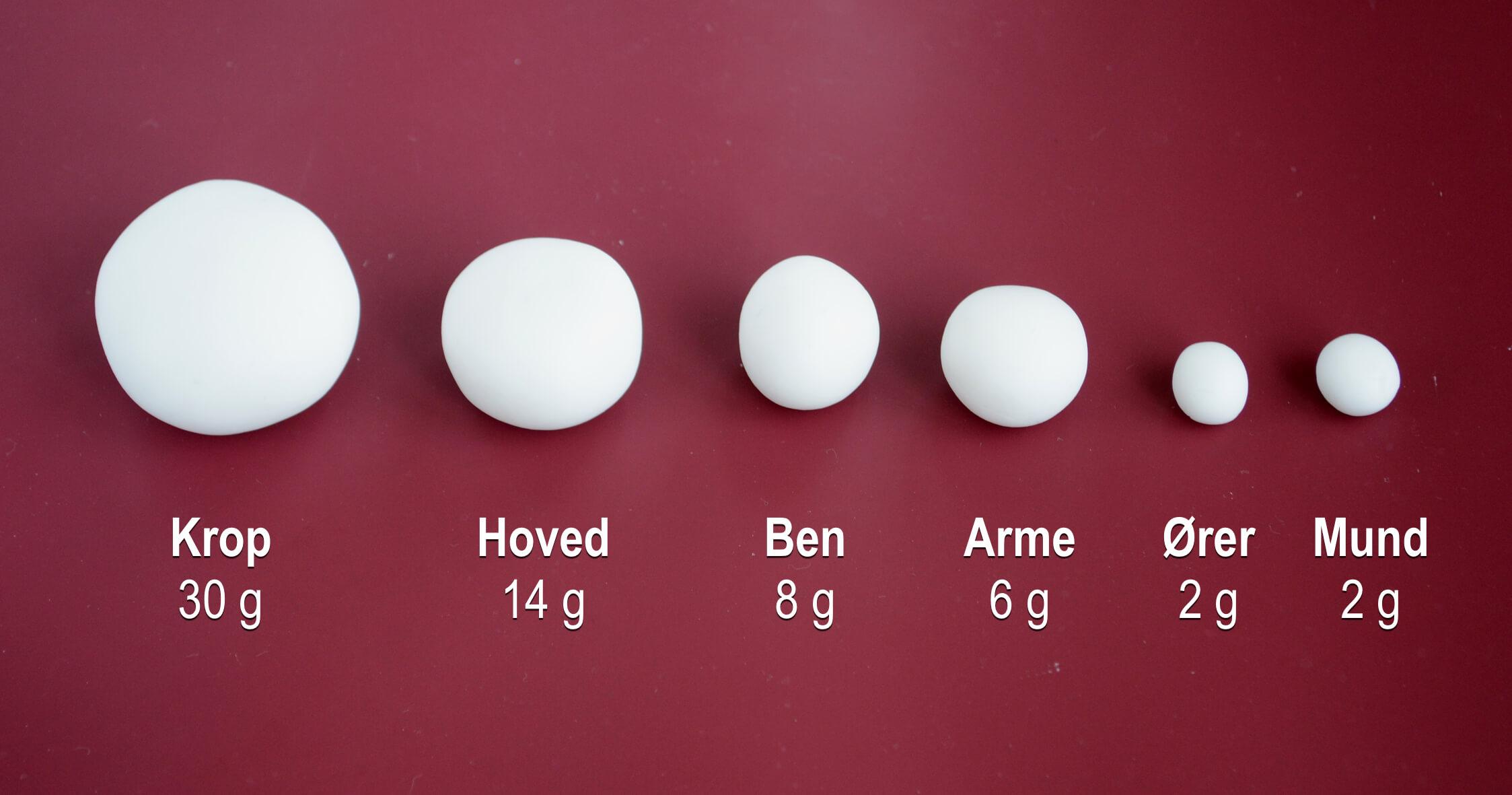 Oversigt over hvor meget fondant, der skal bruges til bamsens kropsdele.